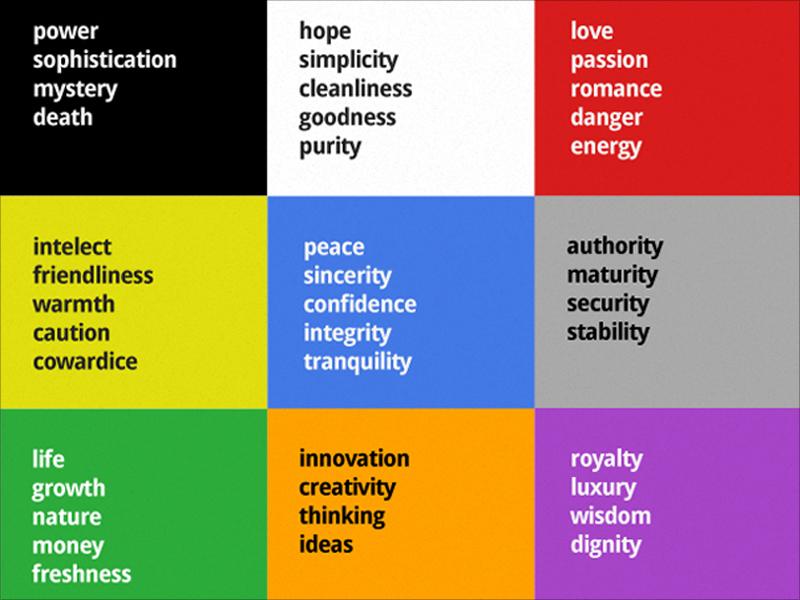 Что означают разные цвета в рекламе товаров