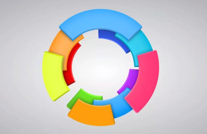 Психология цвета. Что означает каждый цвет и как выбрать подходящий для своего бизнеса?