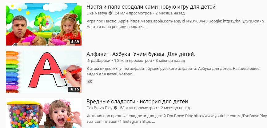 Какие ниши на Ютуб популярные