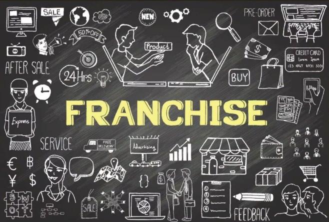 Самые успешные франшизы и их условия