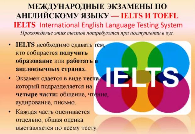 Как выучить английский онлайн