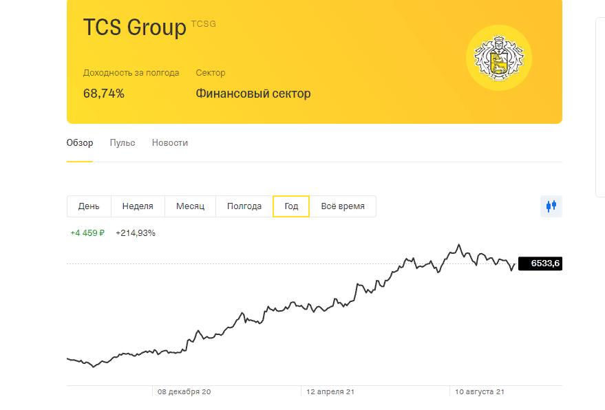 У Яндекса теперь есть банк имени его
